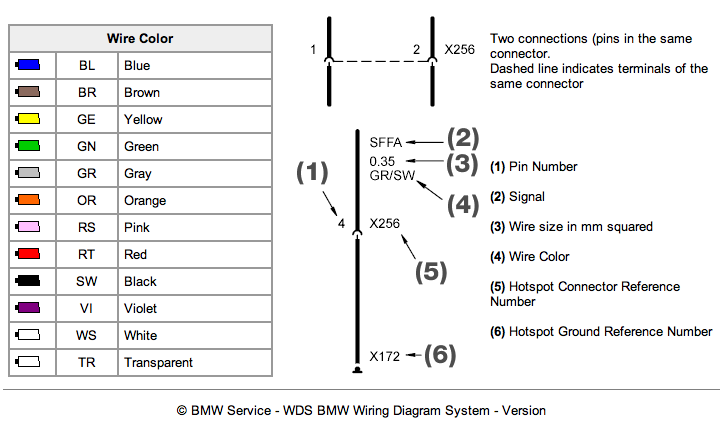 color wire diagram wiring diagrams page Pygame Color Codes